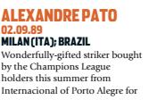 Pato era um dos craques do futebol brasileiro no fim da década passada (Foto: Reprodução/soccernostalgia.com)