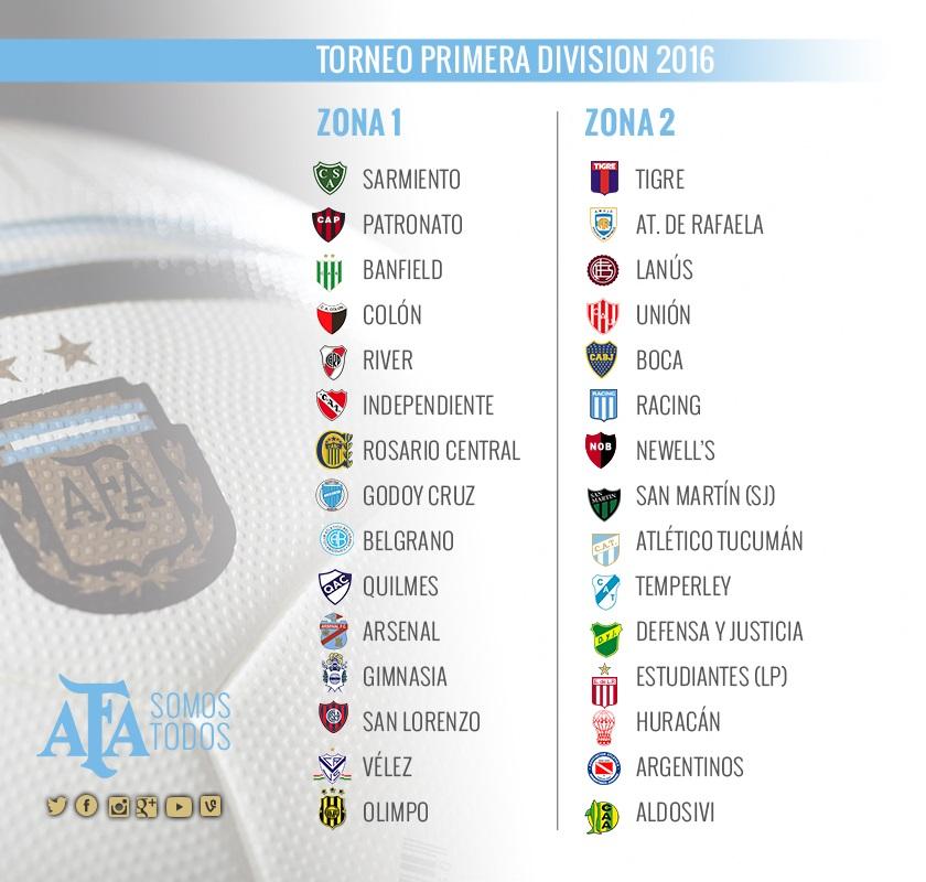 As 30 equipes da primeira divisão foram divididas em dois grupos (Foto: Reprodução)